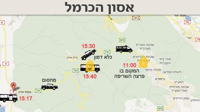 מפת האירועים המרכזיים ביום השריפה ()