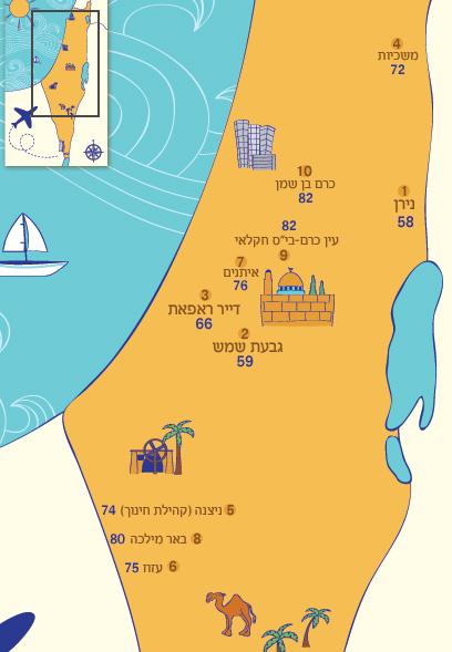 10 היישובים הקטנים בישראל