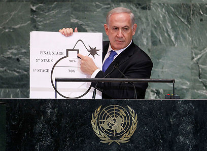 Netanyahu during UNGA address (Photo: Reuters)