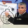 Lapid's Bibi Bomb Photo: Moti Kimchi