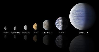 קפלר 37b בהשוואה לכוכבי הלכת במערכת השמש שלנו (צילום: AFP)