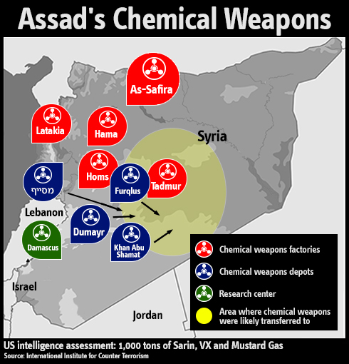 סוריה syria chemical weapons sites
