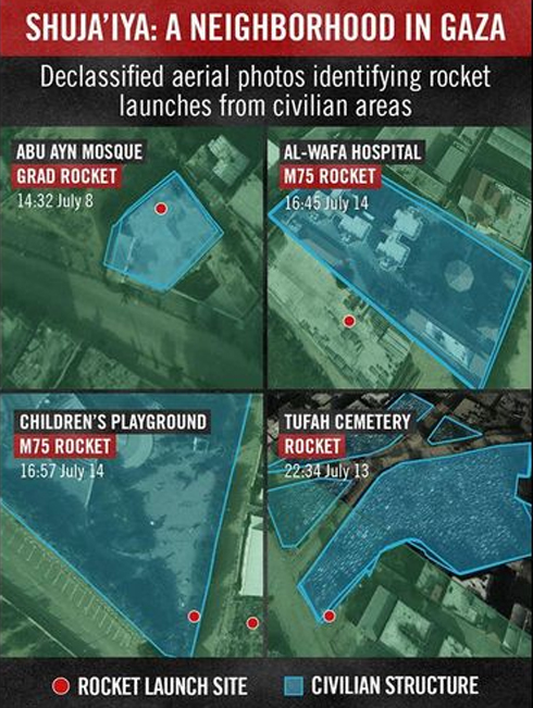 Gaza inforgraphic (Photo: IDF Spokesperson's Unit twitter)