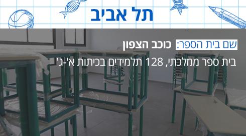 בית ספר חדש בצפון תל אביב