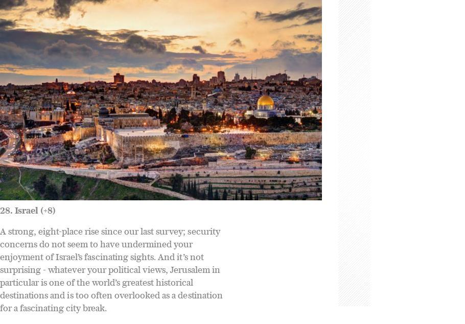 List Of Travel Agencies In Jerusalem