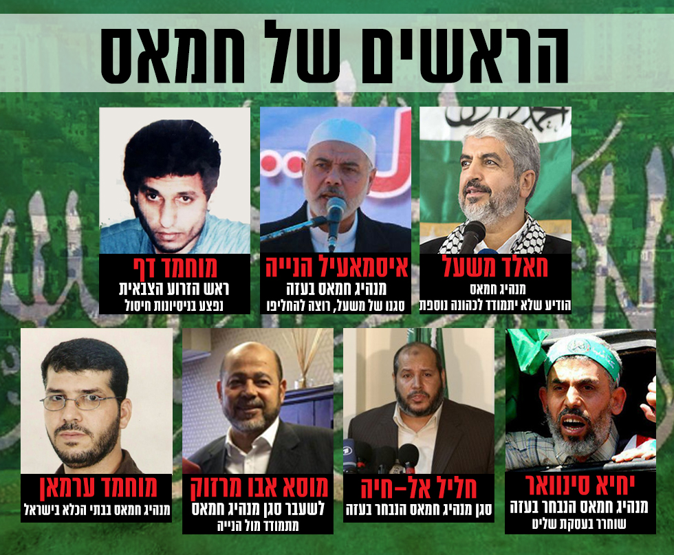 A keményvonalas Jahja Szinvart választották a Hamász gázai vezetőjévé