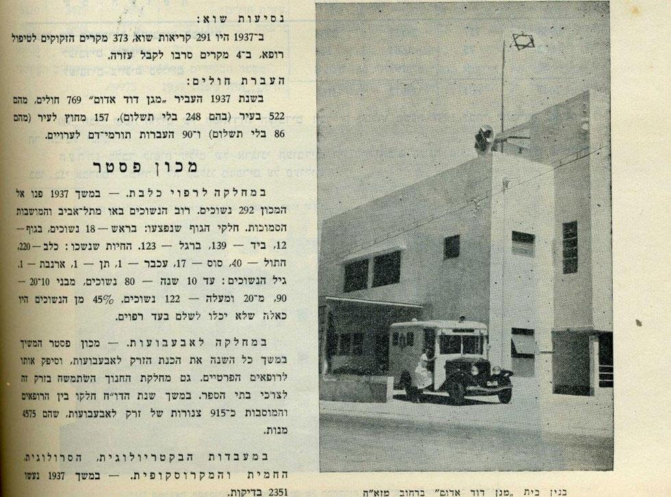 """הבניין הראשון של מד''א בעיר (כיום אגף של בית ספר בלפור). המודרניזם התחיל לשלוט בעיר (תצלום: מתוך ביטאון """"ידיעות עיריית תל אביב"""", ספר השנה לשנת תרצ""""ח, עמ' 106)"""