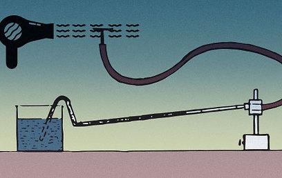 מדידת לחץ האוויר בצינור, המאונך למשב הרוח, העלתה שהגברת המהירות אינה מלווה בירידת לחץ (עיבוד לאיור ממאמרו של ולטנר)