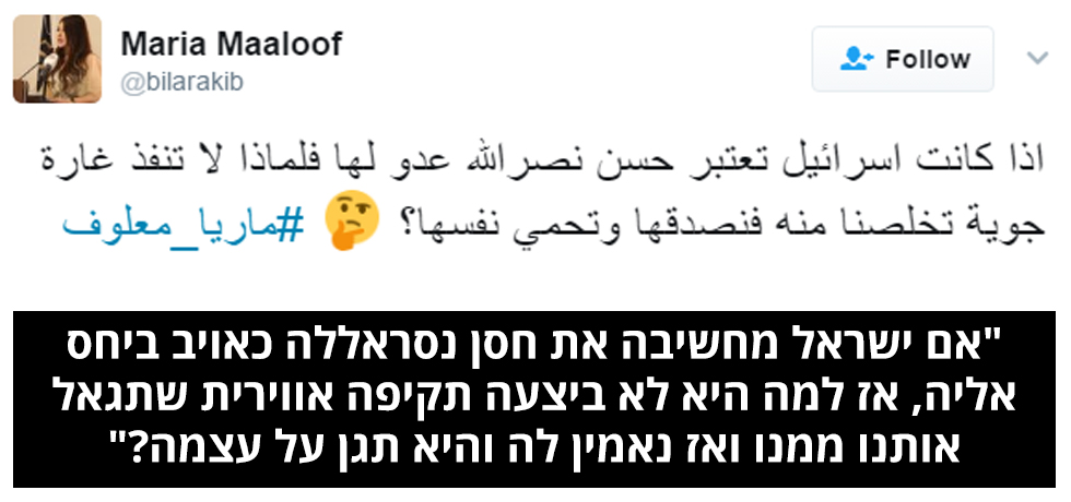 Пост Маалуф