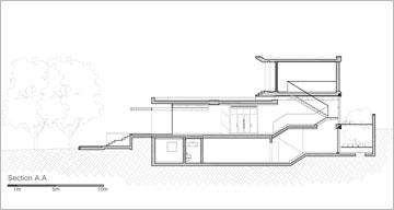 חתך שמראה את 3 הקומות (תכנון: פז גרש אדריכלים)