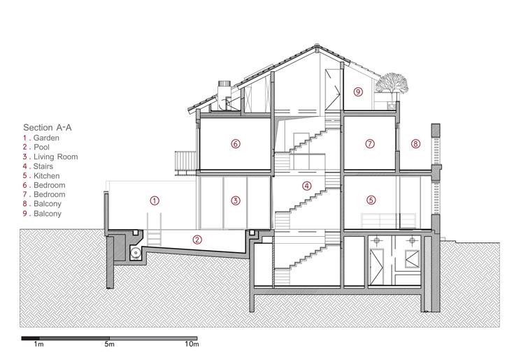 חתך הבית - וילה עירונית בת ארבע קומות (באדיבות פז גרש אדריכלים)