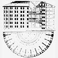 תוכנית הפנופטיקון של ג'רמי בנטהם כמטפורה אצל פוקו לחברת המשמעת המודרנית