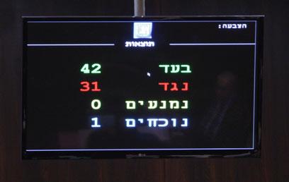המסך יורד על הדמוקרטיה. אמש בכנסת   (צילום: אלכס קולומויסקי )