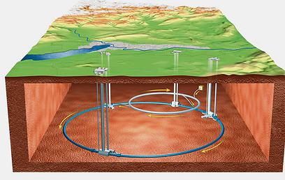 תרשים של מאיץ החלקיקים (צילום: המרכז למחקר גרעיני של האיחוד האירופי (cern))