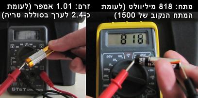 מדידת מתח וזרם בסוללות משומשות-למחצה  (צילום: עידו גנדל) (צילום: עידו גנדל)