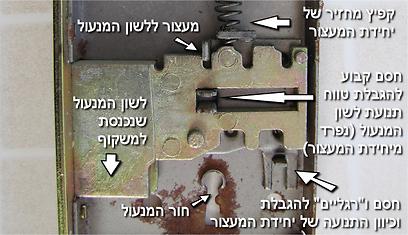 פרטי מנגנון המנעול של דלת פנימית  (צילום: עידו גנדל) (צילום: עידו גנדל)
