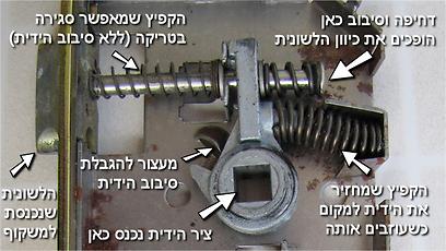 מנגנון הידית בדלת פנימית. הפתיחה היא בכיוון השעון  (צילום: עידו גנדל) (צילום: עידו גנדל)