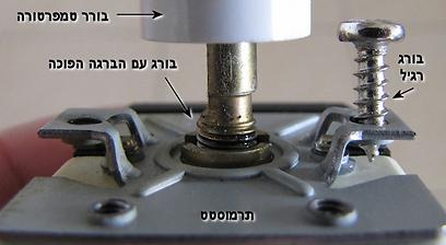 הברגה הפוכה בבורר הטמפרטורה  (צילום ועיבוד: עידו גנדל) (צילום ועיבוד: עידו גנדל)