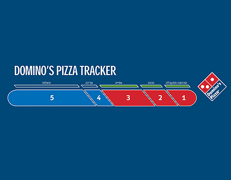 Domino S Launches Pizza Tracking Service