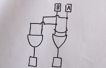 מעגל חשמלי שמבצע חיבור מתמטי של שני ביטים  (איור: עידו גנדל ) (איור: עידו גנדל )