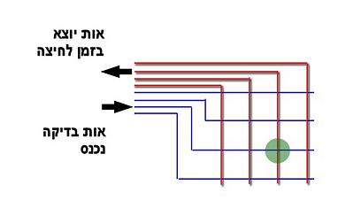 שרטוט סכמטי של לוח המקשים  (צילום: עידו גנדל ) (צילום: עידו גנדל )