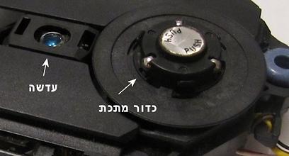 המשהו הזה שתופס את התקליטור  (צילום: עידו גנדל) (צילום: עידו גנדל)