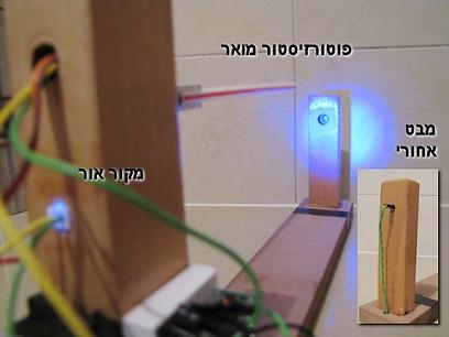 מקור האור והחיישן (פוטורזיסטור) במחסום הצעצוע  (צילום: עידו גנדל )