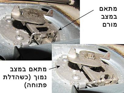 @(copy_from_editor)@מתאם וו הלישה - שימו לב לזווית האלמנט הקרוב למצלמה  (צילום: עידו גנדל) (צילום: עידו גנדל)