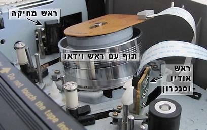 שלושת הראשים במכשיר וידאו בסיסי (צילום: עידו גנדל) (צילום: עידו גנדל) (צילום: עידו גנדל)
