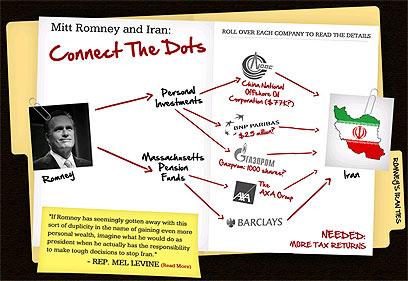 """""""הכסף של רומני מגיע לאיראן"""". מודעה של הארגון היהודי של המפלגה הדמוקרטית ()"""