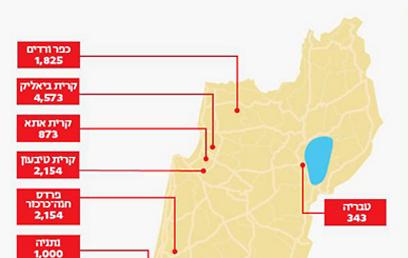 """מפת הדירות ב-2013, לפי מספר הקרקעות שיופשרו וישווקו (באדיבות """"ידיעות אחרונות"""")"""