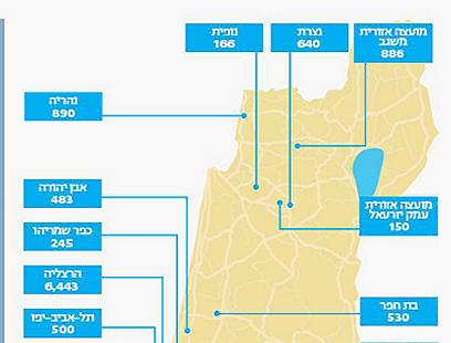 """מפת הדירות ב-2014, לפי מספר הקרקעות שיופשרו וישווקו (באדיבות """"ידיעות אחרונות"""")"""
