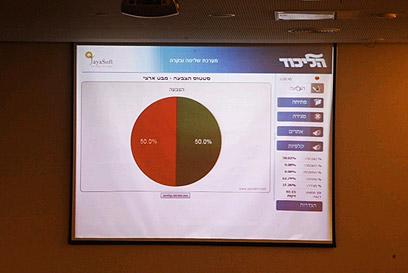 """הנתונים בחמ""""ל בגני התערוכה (צילום: מוטי קמחי) (צילום: מוטי קמחי)"""