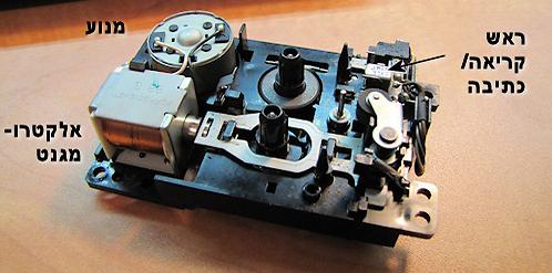 מעגלים מודפסים במשיבון הישן והחיבור ביניהם (צילום: עידו גנדל)