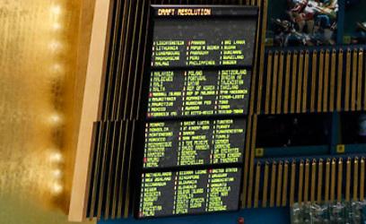 """לוח ההצבעה באו""""ם. רק 9 נקודות אדומות (צילום: רויטרס) (צילום: רויטרס)"""
