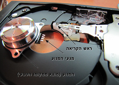 מנוע סיבוב הדיסקיות בכונן  (צילום: עידו גנדל) (צילום: עידו גנדל)