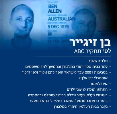 אך יכול להיות ש חשודים אסיר X קצין X שהיו חשודים באותם חשדות התאבדו בבתי כלא הכי שמורים בישראל ובאותם דרכים לכאורה ? Wide_articale