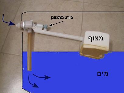 מנגנון המצוף של מכל ההדחה  (צילום: עידו גנדל ) (צילום: עידו גנדל )