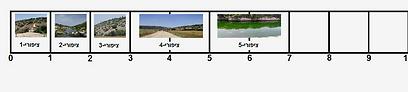המספרים מ 0 עד 10 מציינים MB (צילום: ניר כץ ) (צילום: ניר כץ )