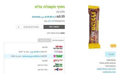 האותיות הקטנות: המחיר ל-100 גרם מקופלת: 22.20 שקל. מתוך אתר mysupermarket ()