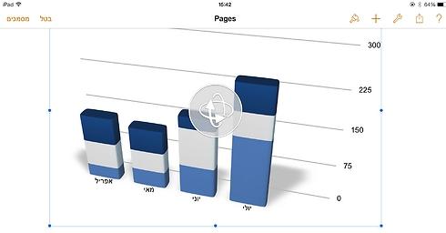 גרף תלת ממדי או אינטראקטיבי. יש הרבה שאפשר לעשות ()