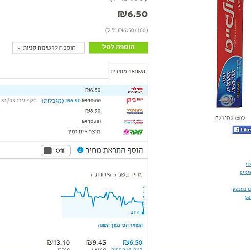 מחירים סבירים יותר לאותה משחת שיניים ()