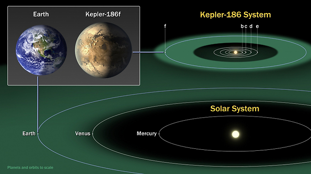 "גדול ב-10% מכדור הארץ (צילום: נאס""א)"
