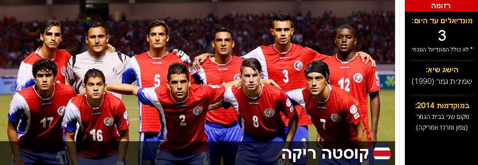 נבחרת קוסטה ריקה (צילום: gettyimages)
