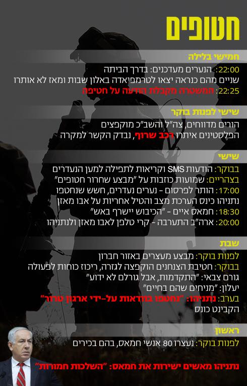 (צילום: מרק ישראל סלם, ג'רוזלם פוסט) (צילום: מרק ישראל סלם, ג'רוזלם פוסט)