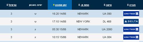 """טיסות שנחתו מניו יורק בזמן שהמפכ""""ל נשאר בעיר ()"""