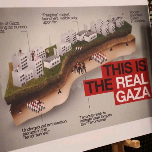 The Real Gaza exhibit at the Kiryat (Photo: Gilad Morag)