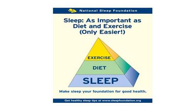 השינה חשובה למאזן האנרגטי. פרסום של איגוד השינה האמריקני ()
