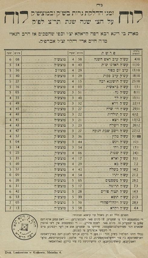 """לוח הדלקת נרות בקרקוב לשנת תר""""צ (1929-1930)  ()"""