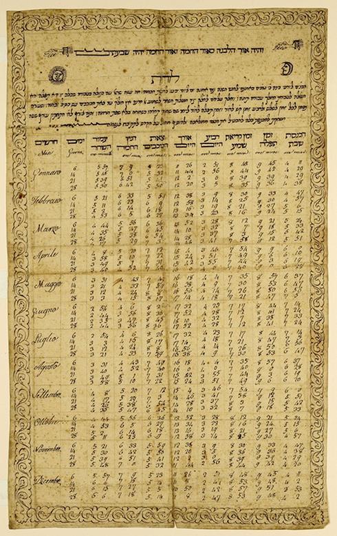 לוח זמני היום מ-1870  ()